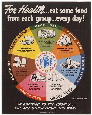 Grupy produktów - blog o Corporate Wellness